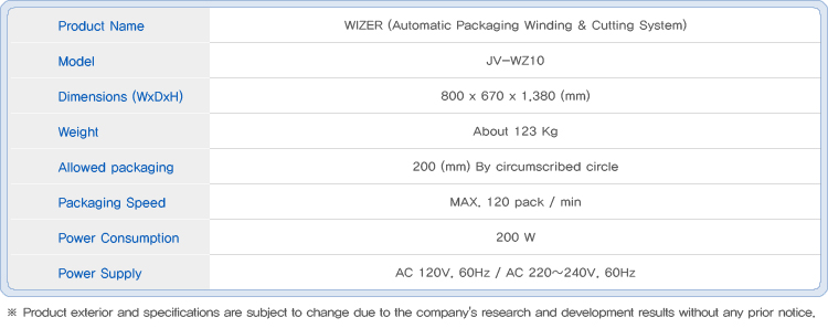 WIZER specifications